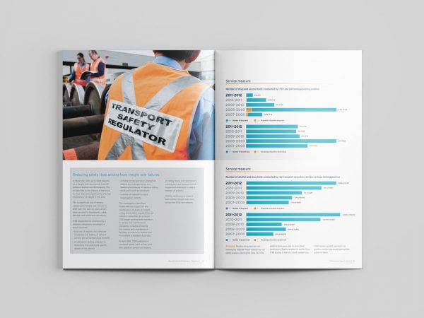 Independent Transport Safety Regulator Annual Report Maps Data Analytics Charts Tables NSW Government ITSR Reporting Graphic Design Fresco Creative