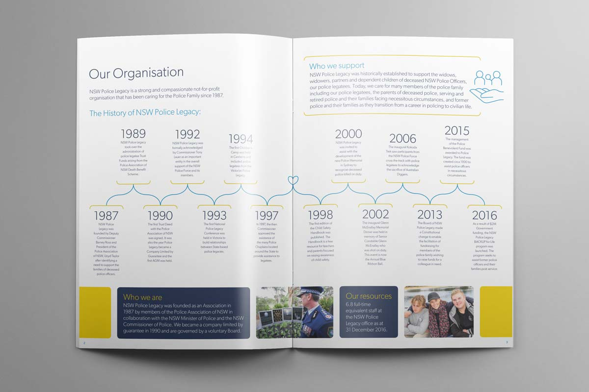 NSW Police Legacy Annual Report Design 2016