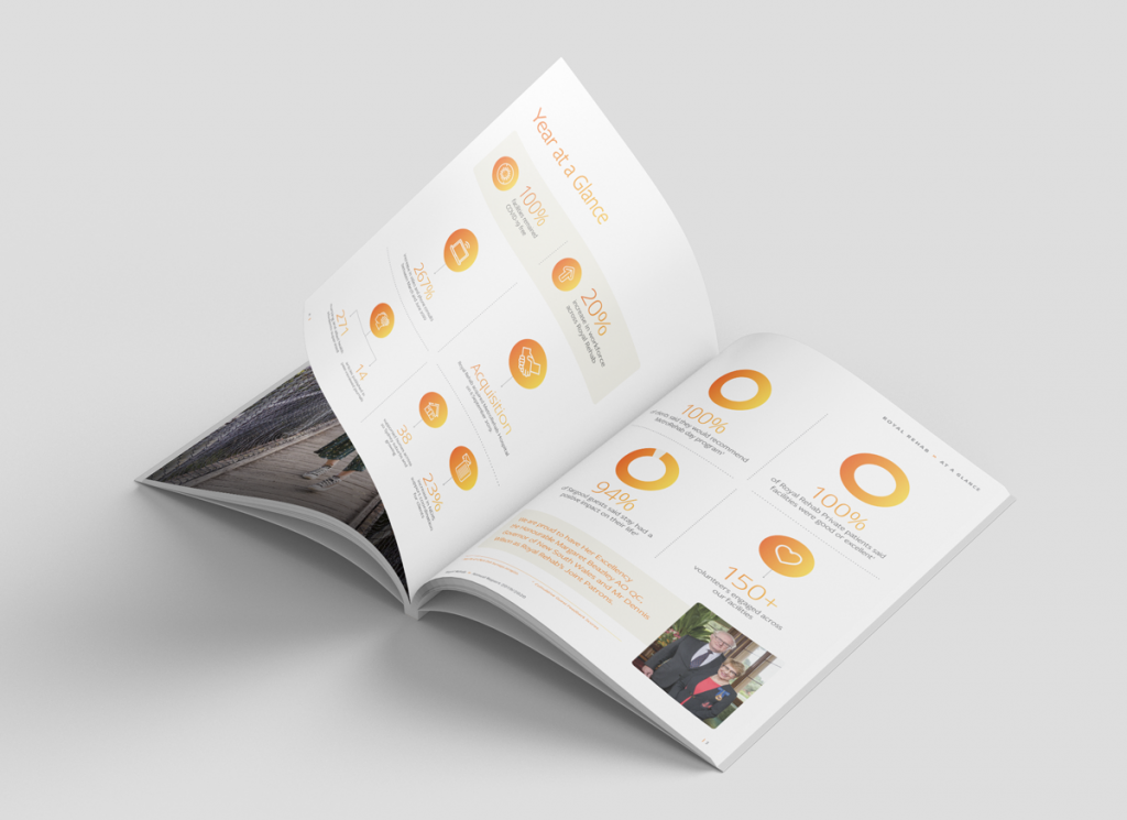 Royal Rehab Annual Report 2019-2020 Designed By Fresco Creative, Surry Hills